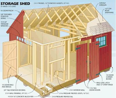 home depot storage building plans